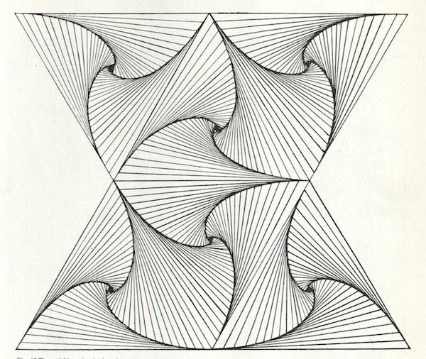 History of Computer Art -- Part 2: Plotters